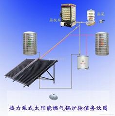 太阳能开水锅炉