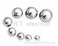 SUS304/302 Stainless Steel Balls 3.175mm