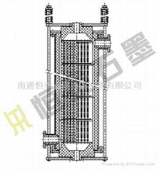 Two-way corrosion graphite heat exchanger