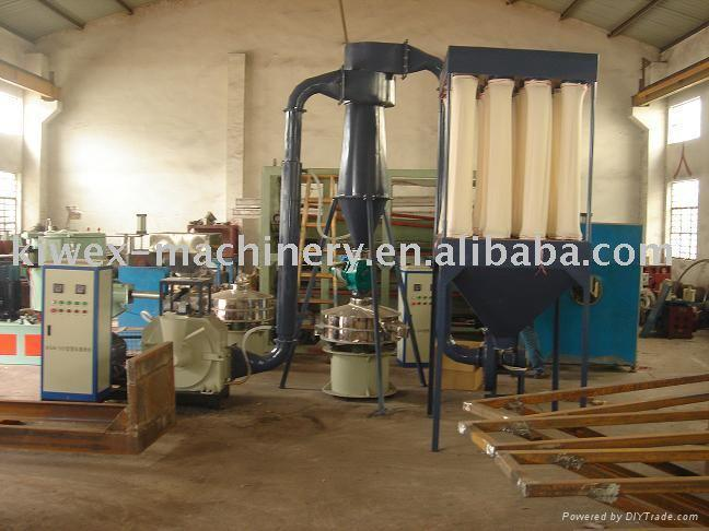 Plastic Miller(plastic machinery 1