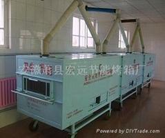 高效節能安全燃煤烤箱