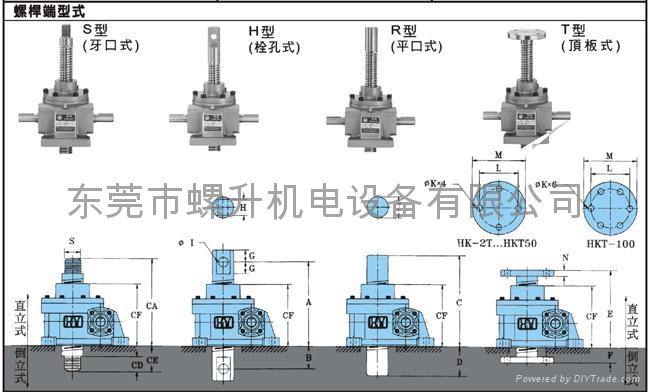 升降器NOSEN螺杆升降机 5