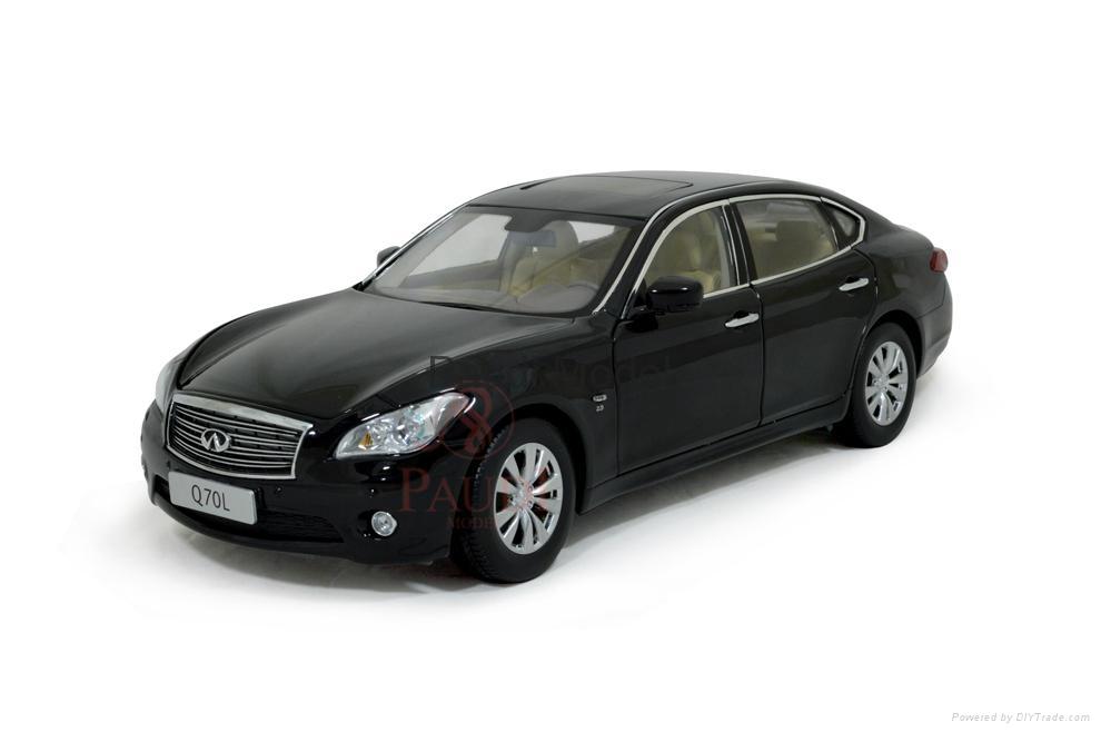 Toy Car Model Companies