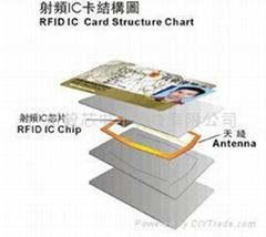 IC印刷卡