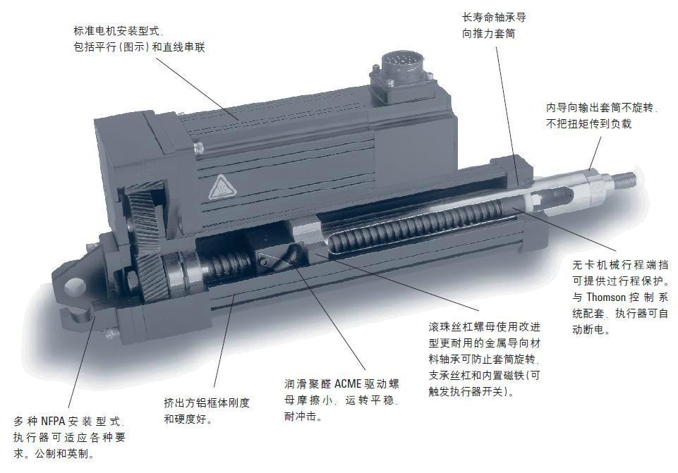 电动伺服线性作动器(精密电动缸) 2
