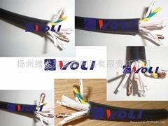 PUR屏蔽控制电缆