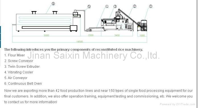 人造营养米生产线 2
