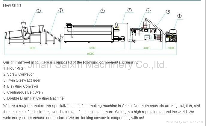 Ornamental fish feed machine  5