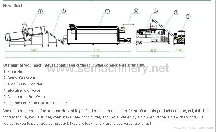 floating fish feed machine  2