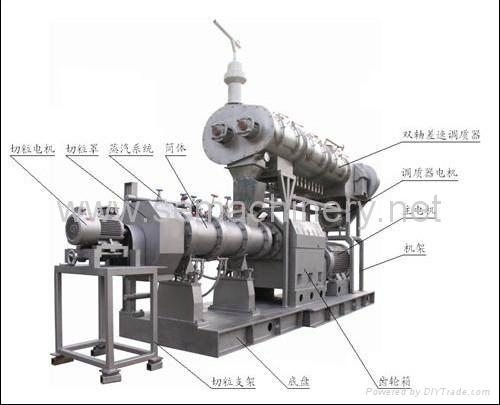 赛信机械DS系列膨化食品机 5