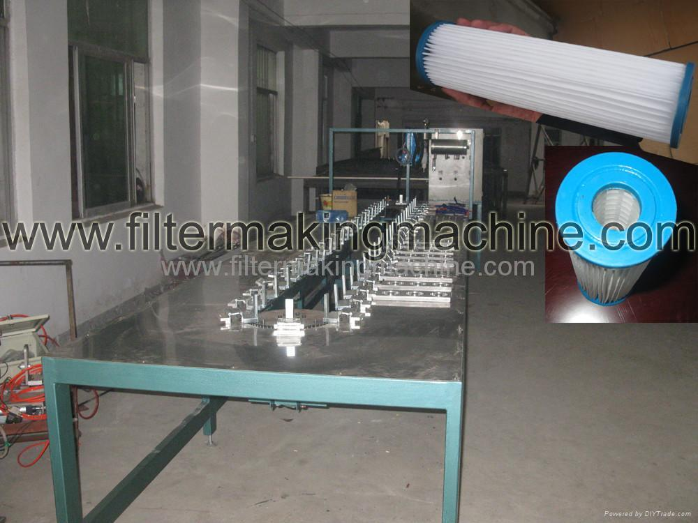 Pleated filter cartridges producing machine