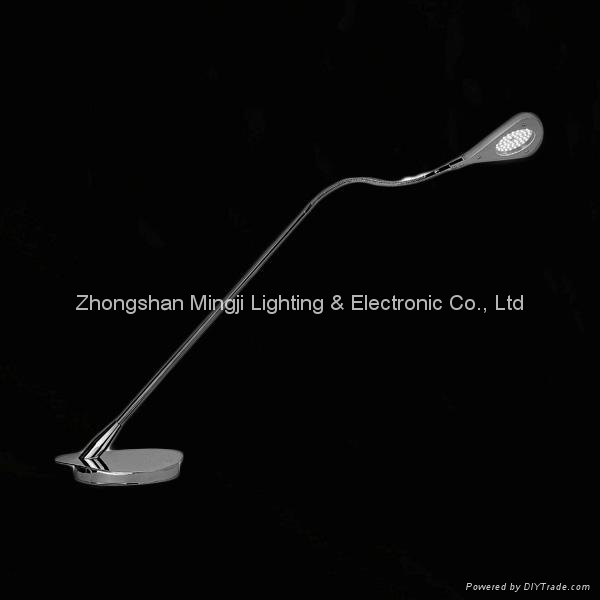 2015 LED Table Lamp Wholesale