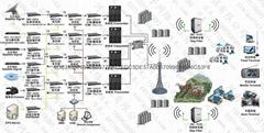 DTMB国标地面无线数字电视单频网系统方案