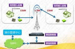 无线宽带发射覆盖系统