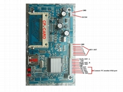 Advertising player decoder board