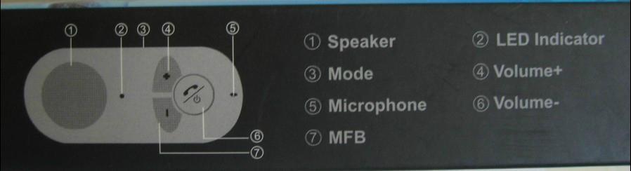 Bluetooth handsfree car kit/Sun Visor Bluetooth hands-free 5