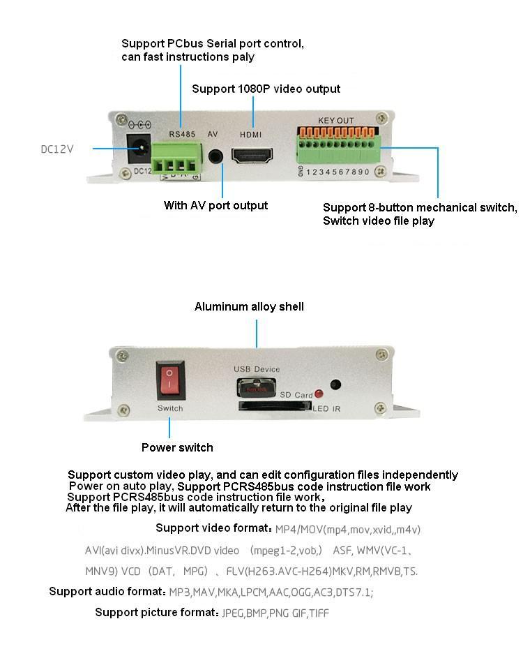 展览视频宣传控制器/按钮RS485命令/宣传文件播放器 2
