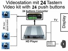 展示媒体文件控制台外配24键控制