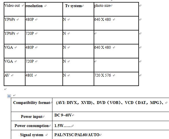 Auto loop media file player 720p media player DC12V to 24V 12