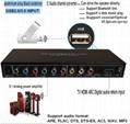 5.1audio decoder TV HDMI ARC converter