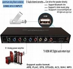 5.1声道音频解码器/TV ARC转换器/蓝牙/同轴光纤数字