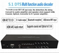 5.1audio decoder/TV HDMI ARC converter/Bluetooth/Coaxial Optical Audio amplifier