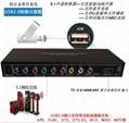 5.1audio decoder TV HDMI ARC converter Bluetooth/Coaxial Optical Audio amplifier