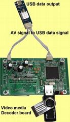 Media files avi jpg mpeg2 vob  to AV video audio signal to USB data signal