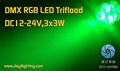 Full Color LED Triflood Light