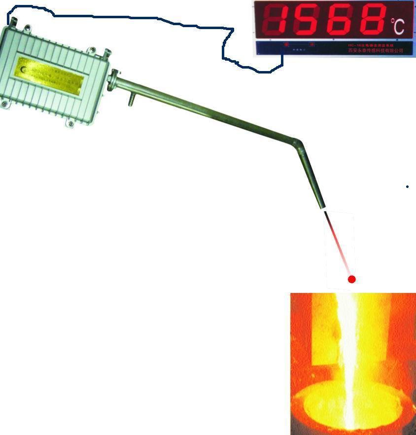 鋼水測溫儀 1
