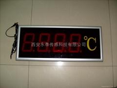 大屏幕測溫儀顯示器
