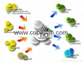 cubitainer for Photocatalytic Coatings packaging 6