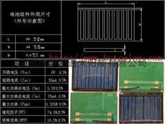 批發太陽能板