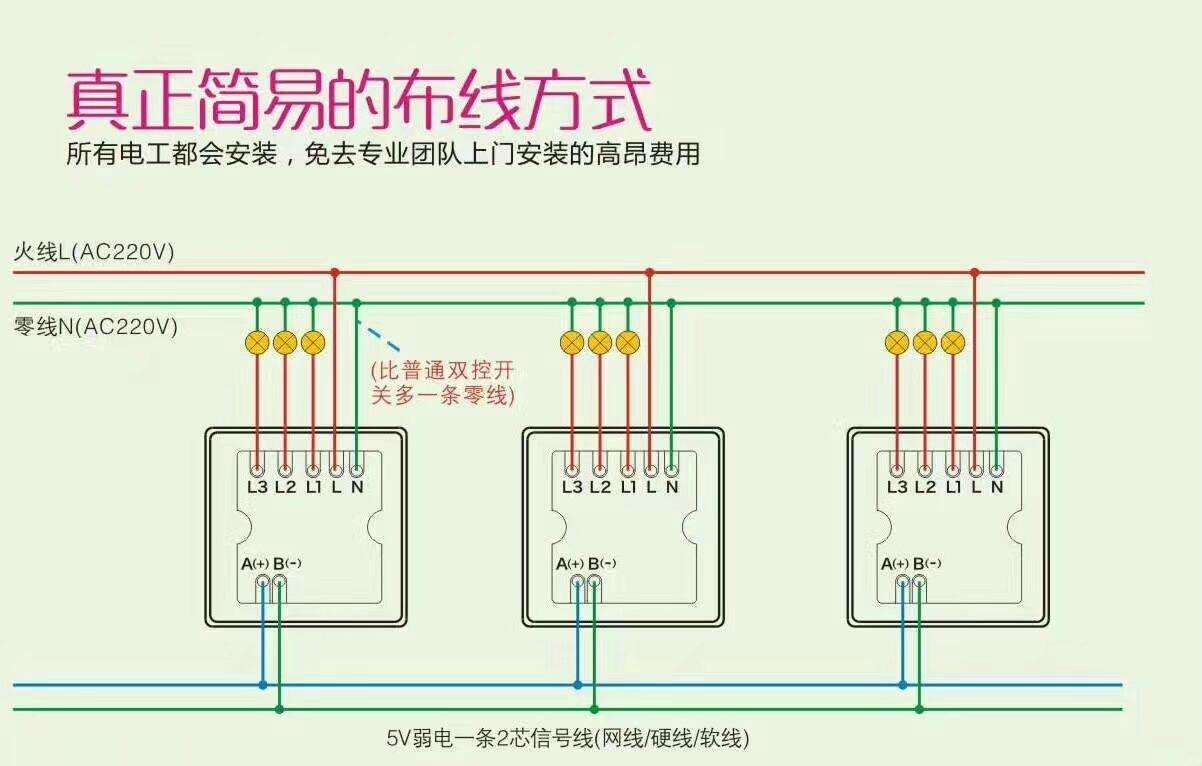 36路中控智能開關 智能照明系統 支持異地控制 5