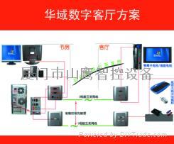 嵌入式数字娱乐客厅电脑共享器系统1USB 2