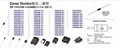 Electronic diodes components 1