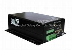 Distance Laser Sensor GLS-B70