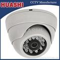 CCTV IR Camera,Dome Camera,Security