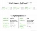 OV Micro SD Card 64GB Class1016GB Memory Card Flash Memory Micro sd 10