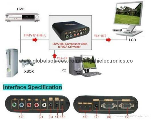 PS2手柄USB转接口 PS2游戏手柄转换器 PS2有线手柄转PC转换器电脑 16
