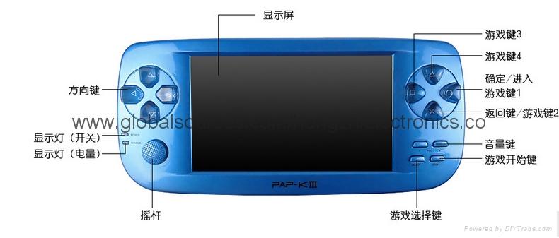 PAPK3 遊戲掌機 MP5儿童遊戲機 經典掌上遊戲機 64位遊戲 2