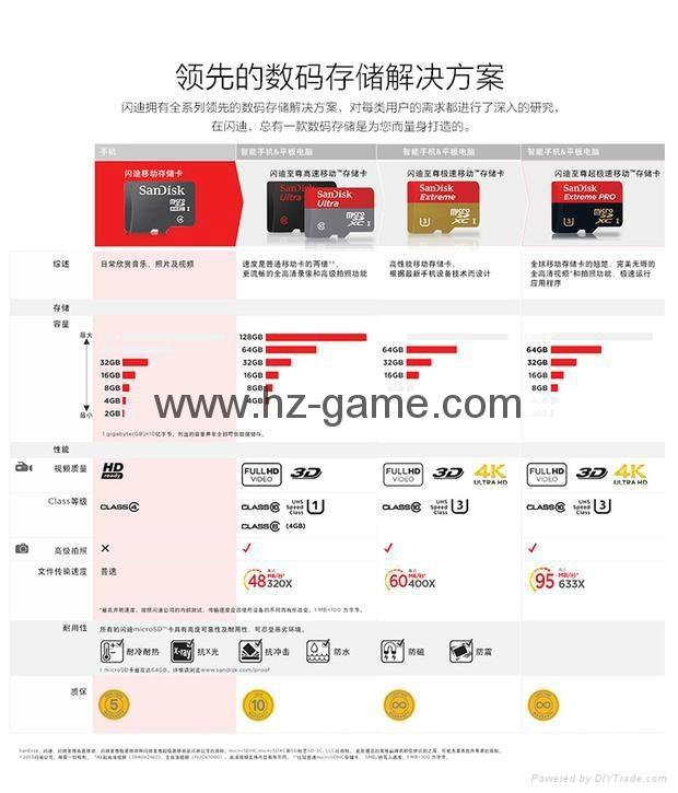 闪迪SanDisk 128GB 读速100MBs 32GB64GB16GB 8GB极速移动MicroSDHC 12