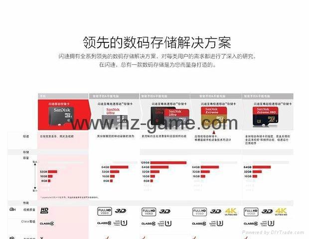 Sandisk极速移动microSD存储卡8G/16G/32G/64G/128G手机内存卡行车记录仪卡 16