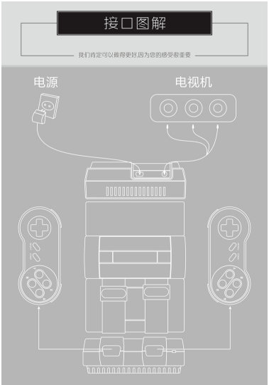 新款任天堂SUPER NES遊戲主機 8位SNES MINI遊戲機400款出貨中 11