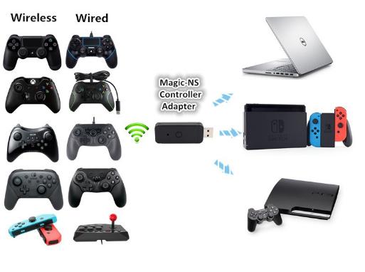 XBOX ONE Slim遊戲手柄鍵盤 ONE薄機藍牙遊戲手柄聊天 10