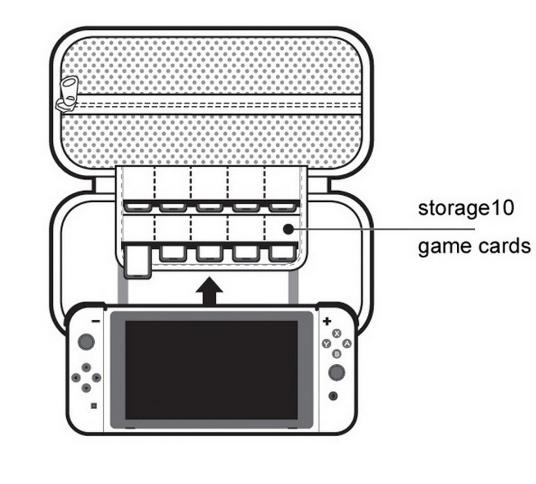 現貨高品質 nintendo Switch 遊戲機收納包switch包 switchEVA包 19