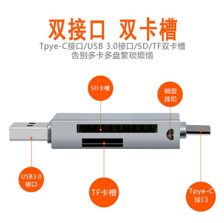 Type-C手机TF卡读卡器四合一定制多功能U盘内存卡手机电脑通用 3