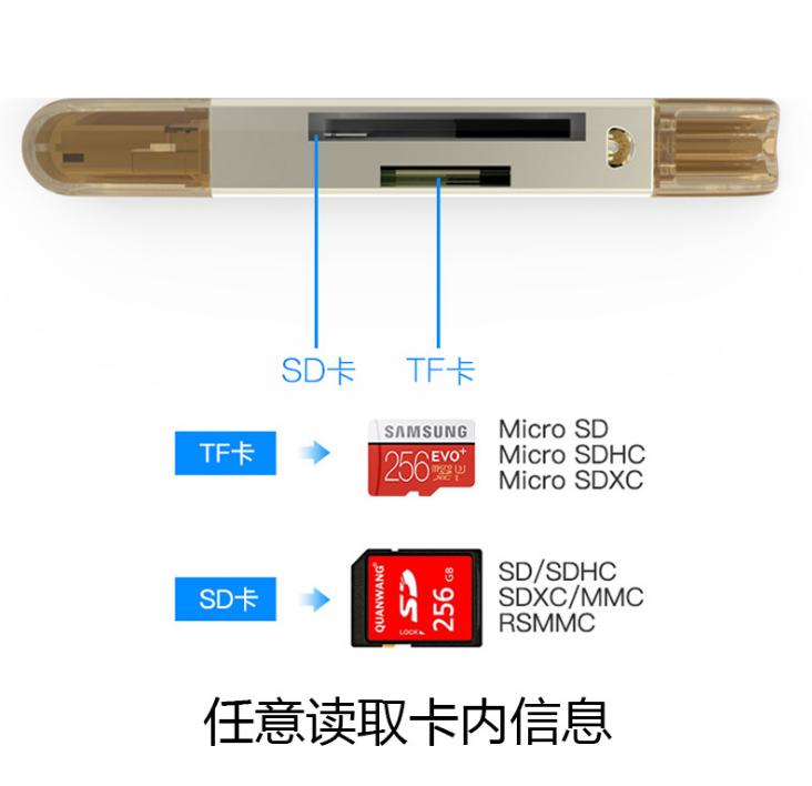 Type-C手机TF卡读卡器四合一定制多功能U盘内存卡手机电脑通用 4