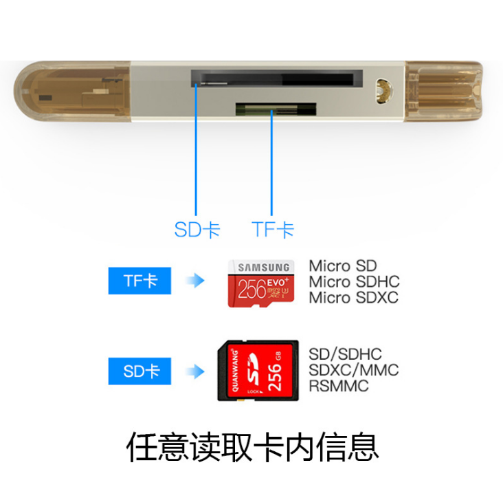 Type-C手機TF卡讀卡器四合一定製多功能U盤內存卡手機電腦通用 4