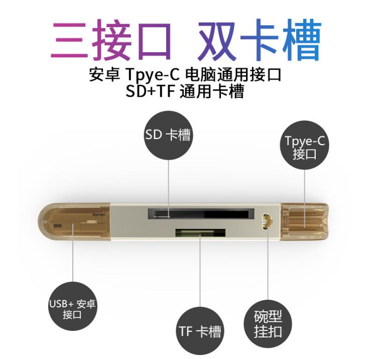 Type-C手机TF卡读卡器四合一定制多功能U盘内存卡手机电脑通用 6